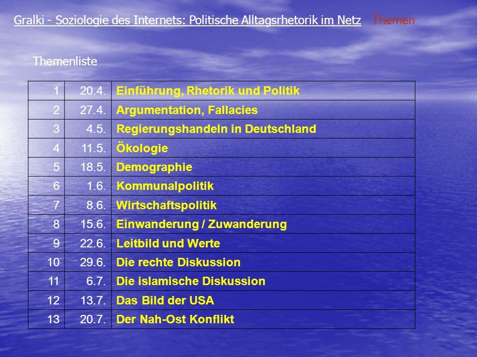 Gralki - Soziologie des Internets: Politische Alltagsrhetorik im Netz Themen Themenliste 120.4.Einführung, Rhetorik und Politik 227.4.Argumentation, F