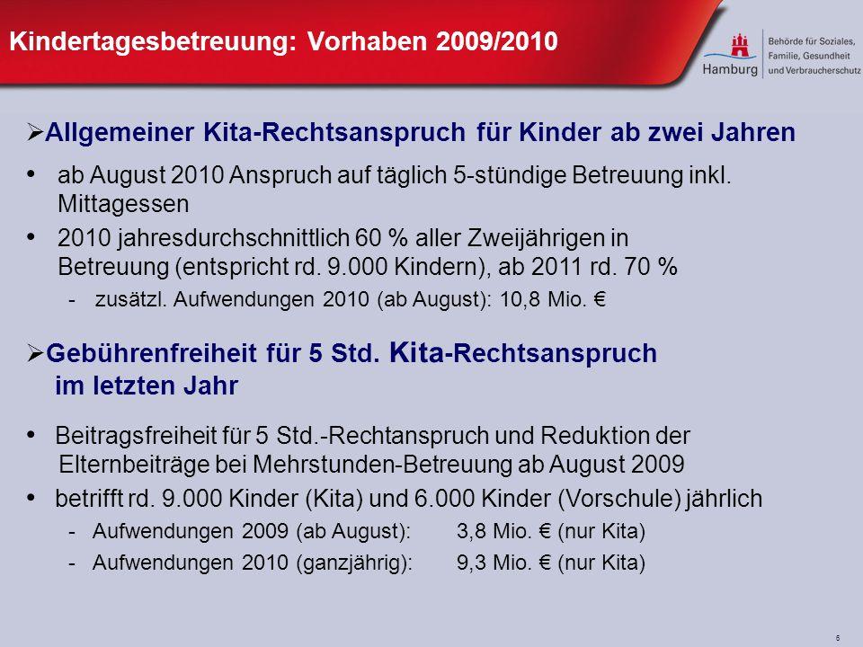 6 Kindertagesbetreuung: Vorhaben 2009/2010 Gebührenfreiheit für 5 Std.