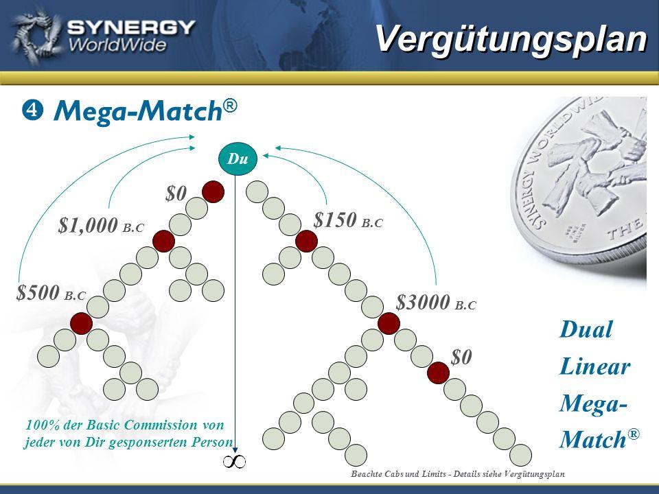 Mega-Match ® $150 B.C $0 $3000 B.C $0 $1,000 B.C $500 B.C Du 100% der Basic Commission von jeder von Dir gesponserten Person Beachte Cabs und Limits - Details siehe Vergütungsplan Vergütungsplan Dual Linear Mega- Match ®