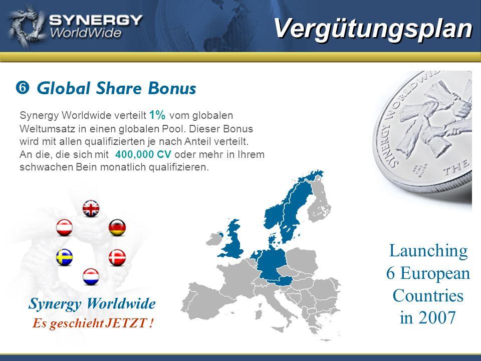 Global Share Bonus Synergy Worldwide verteilt 1% vom globalen Weltumsatz in einen globalen Pool. Dieser Bonus wird mit allen qualifizierten je nach An