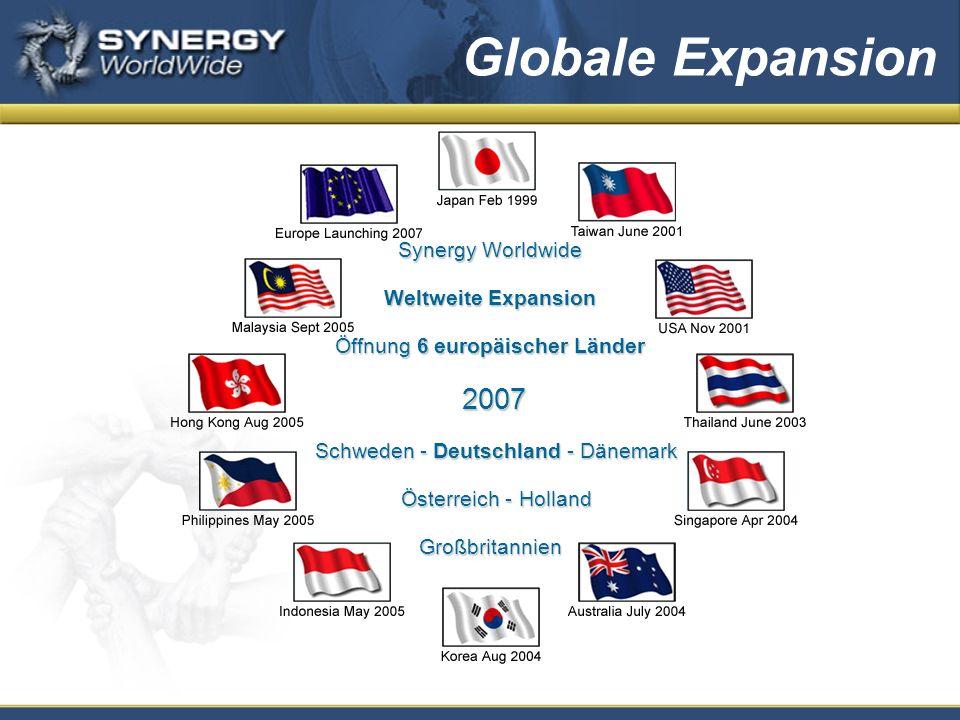 Globale Expansion Synergy Worldwide Weltweite Expansion Öffnung 6 europäischer Länder 2007 2007 Schweden - Deutschland - Dänemark Schweden - Deutschland - Dänemark Österreich - Holland Österreich - HollandGroßbritannien