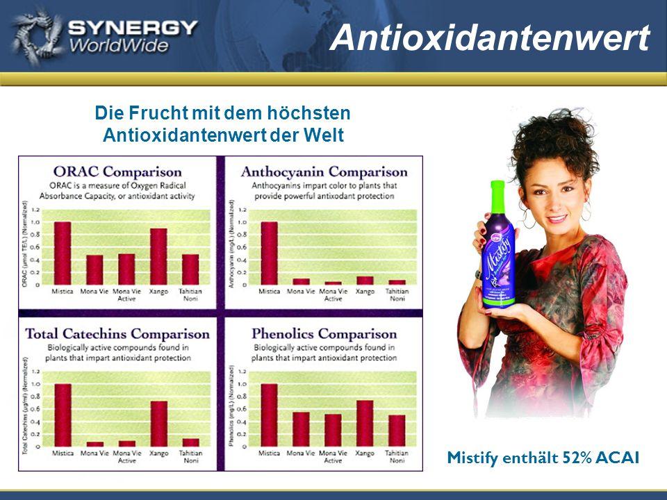 Die Frucht mit dem höchsten Antioxidantenwert der Welt Antioxidantenwert Mistify enthält 52% ACAI
