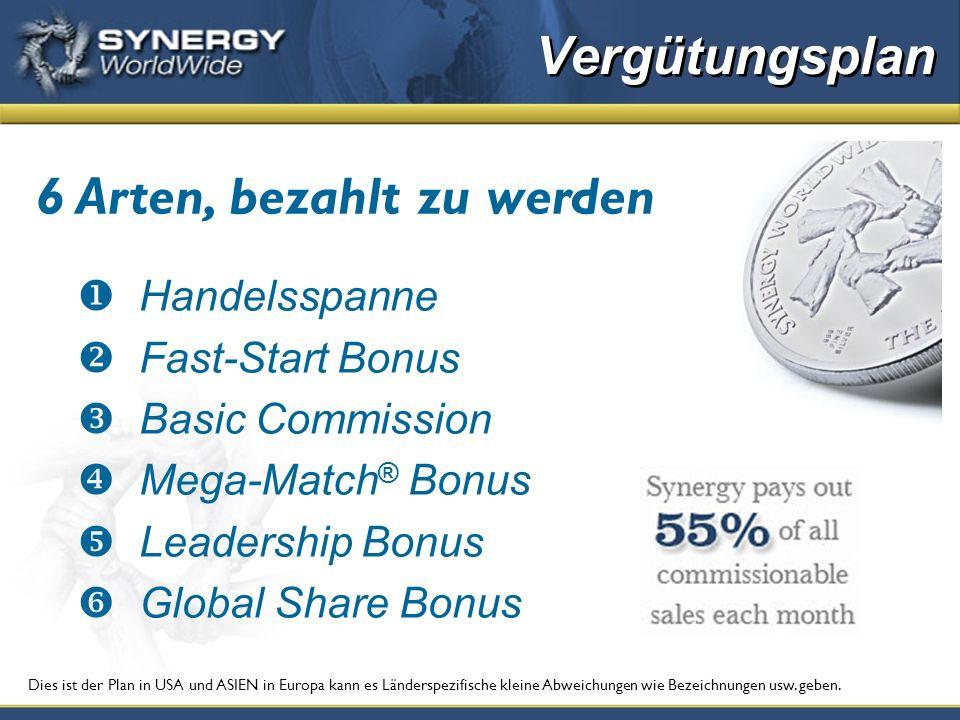 Handelsspanne Fast-Start Bonus Basic Commission Mega-Match ® Bonus Leadership Bonus Global Share Bonus 6 Arten, bezahlt zu werden Vergütungsplan Dies ist der Plan in USA und ASIEN in Europa kann es Länderspezifische kleine Abweichungen wie Bezeichnungen usw.