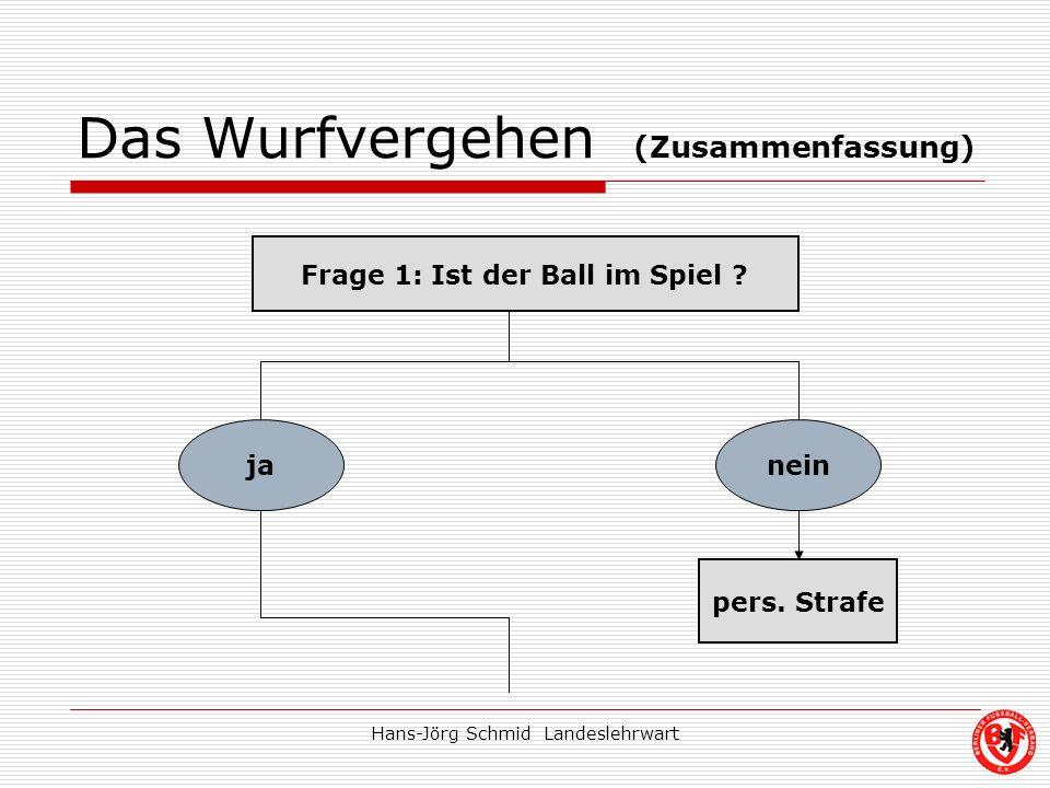 Hans-Jörg Schmid Landeslehrwart Das Wurfvergehen (Zusammenfassung) Frage 1: Ist der Ball im Spiel ? janein pers. Strafe