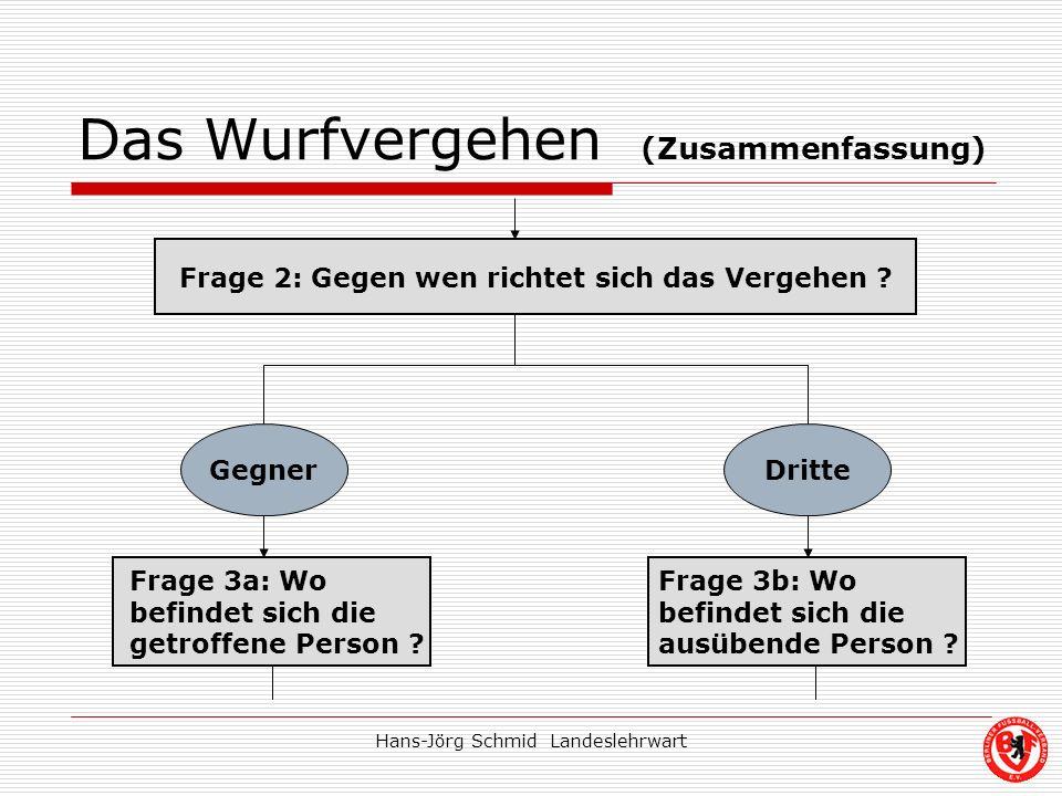 Hans-Jörg Schmid Landeslehrwart Das Wurfvergehen (Zusammenfassung) Frage 2: Gegen wen richtet sich das Vergehen ? GegnerDritte Frage 3a: Wo befindet s