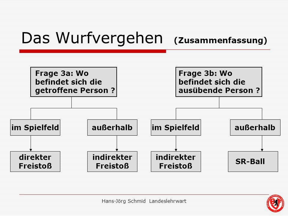 Hans-Jörg Schmid Landeslehrwart Das Wurfvergehen (Zusammenfassung) Frage 3a: Wo befindet sich die getroffene Person ? Frage 3b: Wo befindet sich die a