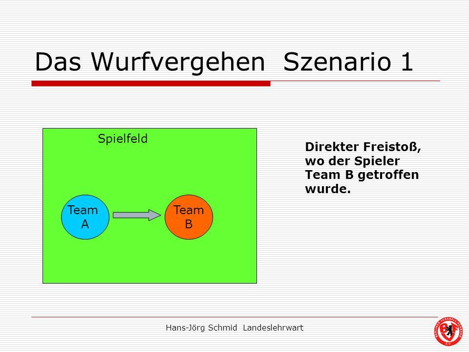 Hans-Jörg Schmid Landeslehrwart Das Wurfvergehen Szenario 1 Team A Team B Direkter Freistoß, wo der Spieler Team B getroffen wurde. Spielfeld