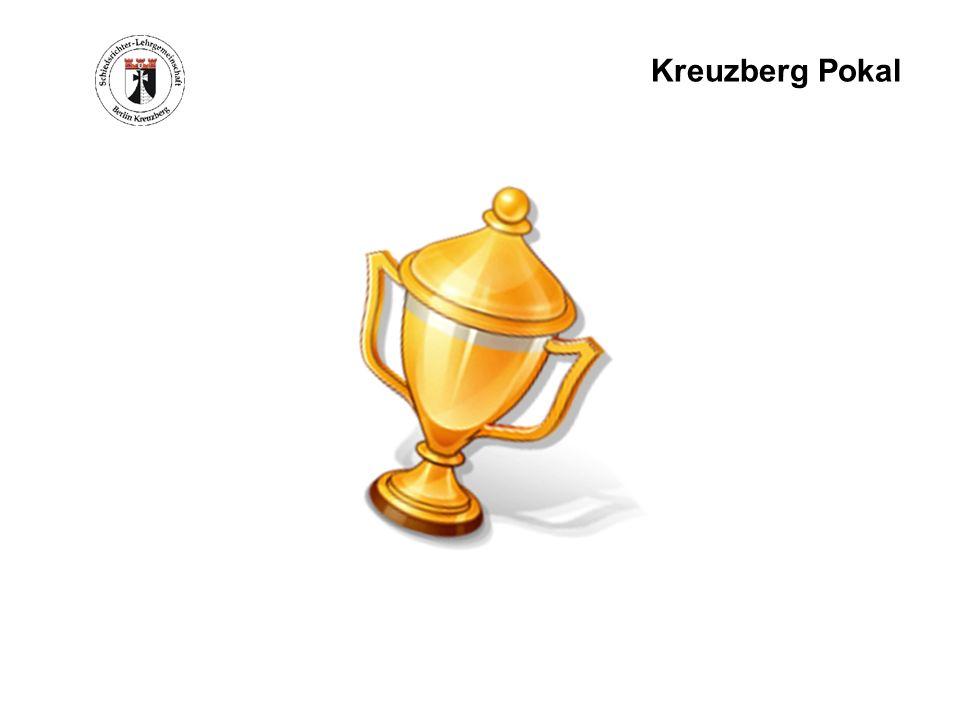 Kreuzberg Pokal