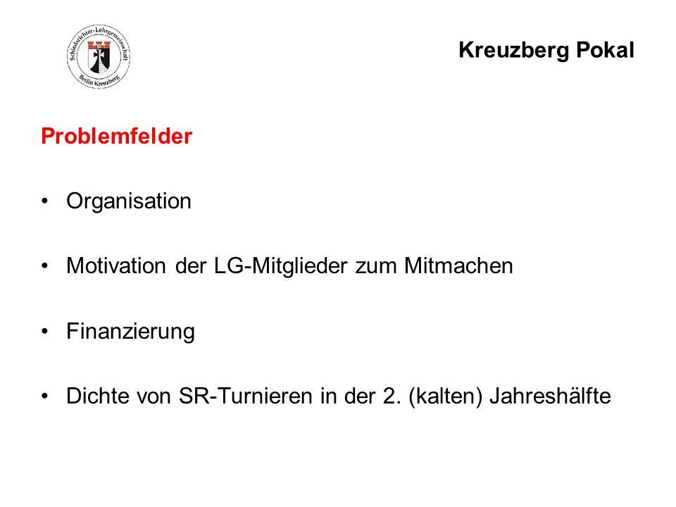 Kreuzberg Pokal Problemfelder Organisation Motivation der LG-Mitglieder zum Mitmachen Finanzierung Dichte von SR-Turnieren in der 2. (kalten) Jahreshä