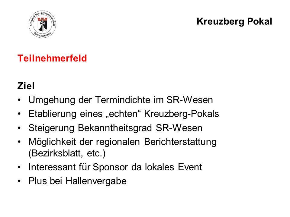 Kreuzberg Pokal Teilnehmerfeld Ziel Umgehung der Termindichte im SR-Wesen Etablierung eines echten Kreuzberg-Pokals Steigerung Bekanntheitsgrad SR-Wes