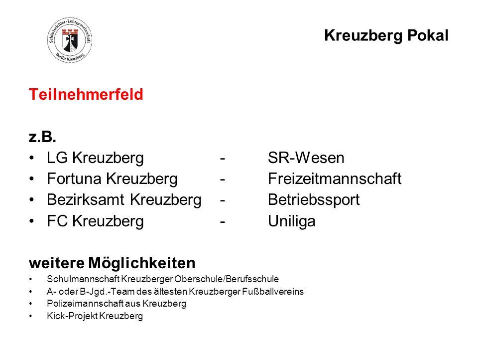 Kreuzberg Pokal Teilnehmerfeld z.B. LG Kreuzberg-SR-Wesen Fortuna Kreuzberg-Freizeitmannschaft Bezirksamt Kreuzberg-Betriebssport FC Kreuzberg-Uniliga