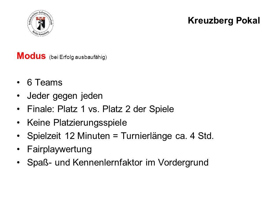 Kreuzberg Pokal Modus (bei Erfolg ausbaufähig) 6 Teams Jeder gegen jeden Finale: Platz 1 vs. Platz 2 der Spiele Keine Platzierungsspiele Spielzeit 12