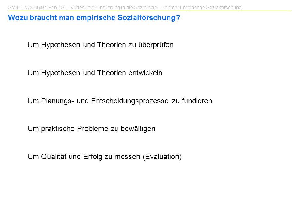Gralki - WS 06/07 Feb. 07 – Vorlesung: Einführung in die Soziologie – Thema: Empirische Sozialforschung Wozu braucht man empirische Sozialforschung? U