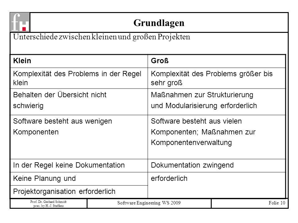 Prof. Dr. Gerhard Schmidt pres. by H.-J. Steffens Software Engineering WS 2009Folie 10 Grundlagen Unterschiede zwischen kleinen und großen Projekten K