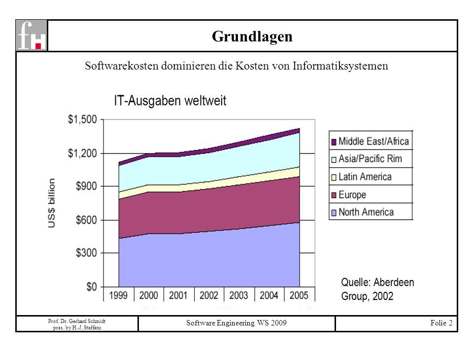 Prof. Dr. Gerhard Schmidt pres. by H.-J. Steffens Software Engineering WS 2009Folie 2 Grundlagen Softwarekosten dominieren die Kosten von Informatiksy