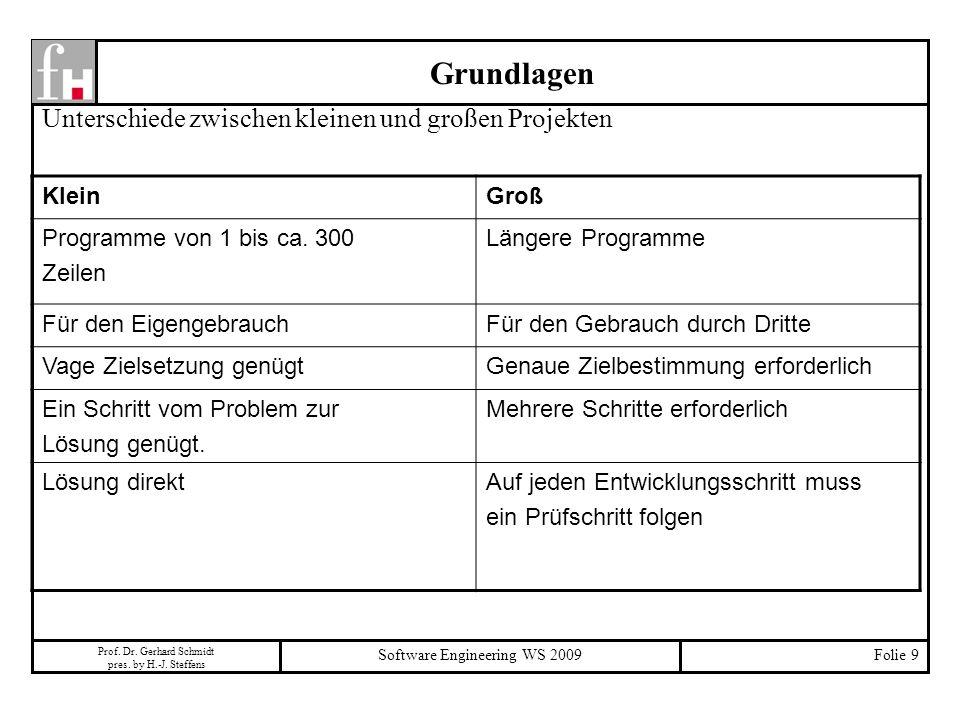 Prof. Dr. Gerhard Schmidt pres. by H.-J. Steffens Software Engineering WS 2009Folie 9 Grundlagen Unterschiede zwischen kleinen und großen Projekten Kl