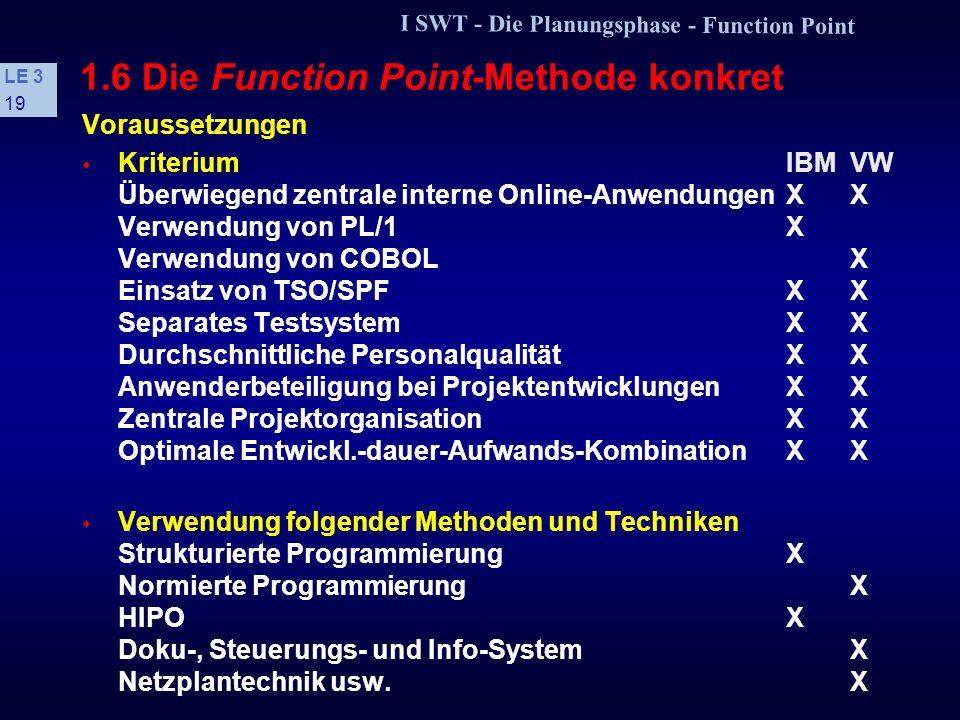 I SWT - Die Planungsphase - Function Point LE 3 18 1.5 Die Function Point-Methode allgemein s Bedeutung Standardschätzverfahren in der Industrie Mehr