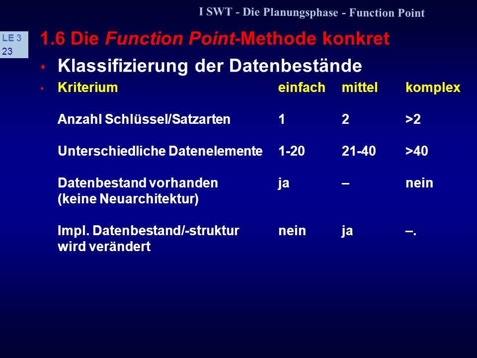 I SWT - Die Planungsphase - Function Point LE 3 22 1.6 Die Function Point-Methode konkret s Klassifizierung der Ausgaben s Kriteriumeinfachmittelkompl