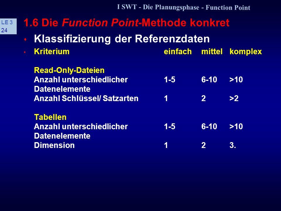 I SWT - Die Planungsphase - Function Point LE 3 23 1.6 Die Function Point-Methode konkret s Klassifizierung der Datenbestände s Kriteriumeinfachmittel