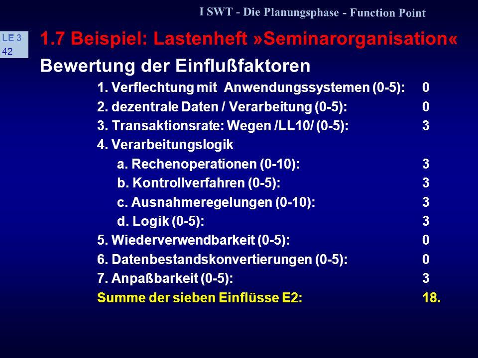I SWT - Die Planungsphase - Function Point LE 3 41 1.7 Beispiel: Lastenheft »Seminarorganisation« Ergebnis: Eingaben: 11 x mittel (4) = 44 4 x komplex