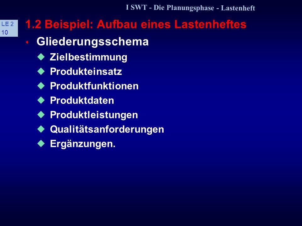 I SWT - Die Planungsphase - Lastenheft LE 2 9 1.2 Beispiel: Aufbau eines Lastenheftes s Aufgabe s Adressaten s Inhalt s Form s Sprache s Didaktik s Ze