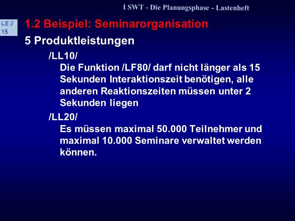 I SWT - Die Planungsphase - Lastenheft LE 2 14 1.2 Beispiel: Seminarorganisation 4 Produktdaten /LD10/ Es sind relevante Daten über die Kunden zu spei