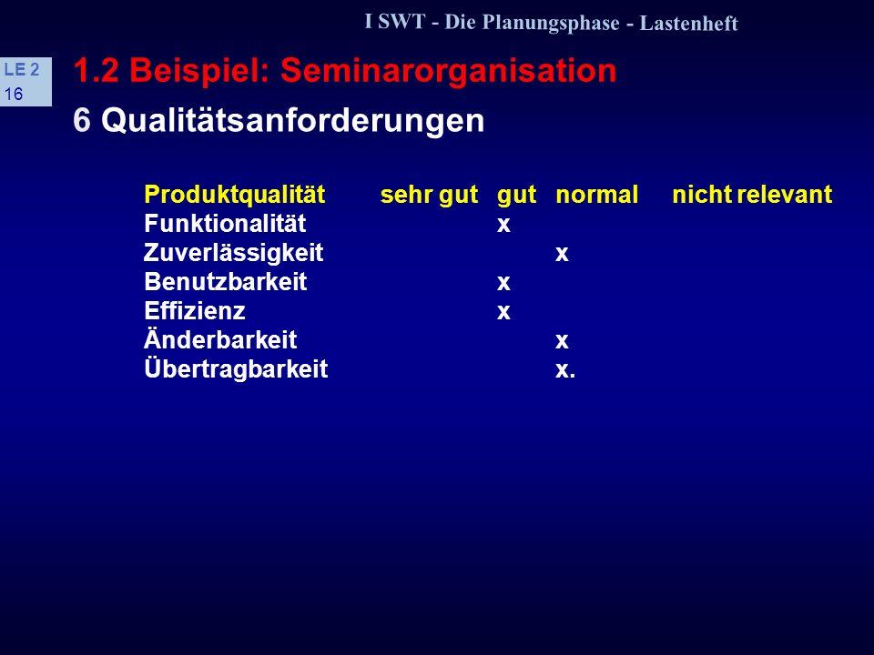 I SWT - Die Planungsphase - Lastenheft LE 2 15 1.2 Beispiel: Seminarorganisation 5 Produktleistungen /LL10/ Die Funktion /LF80/ darf nicht länger als