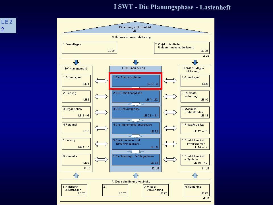 I SWT - Die Planungsphase - Lastenheft LE 2 1 Software-Technik 1 Die Planungsphase Lastenheft und Schätzmethoden Prof. Dr. Helmut Balzert Lehrstuhl fü