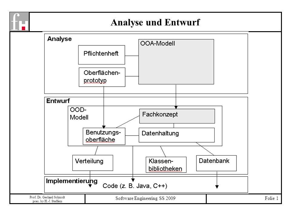 Prof. Dr. Gerhard Schmidt pres. by H.-J. Steffens Software Engineering SS 2009Folie 1 Analyse und Entwurf