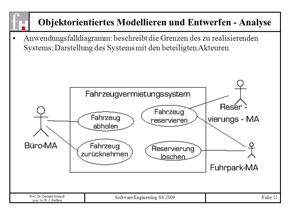 Prof. Dr. Gerhard Schmidt pres. by H.-J. Steffens Software Engineering SS 2009Folie 11 Objektorientiertes Modellieren und Entwerfen - Analyse Anwendun