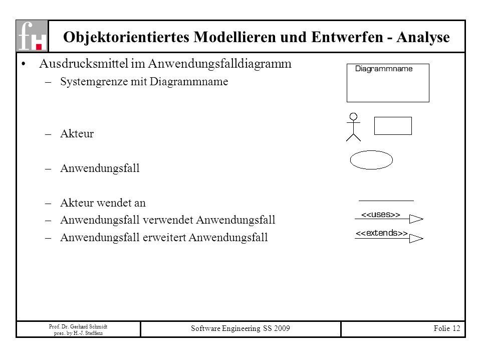 Prof. Dr. Gerhard Schmidt pres. by H.-J. Steffens Software Engineering SS 2009Folie 12 Objektorientiertes Modellieren und Entwerfen - Analyse Ausdruck