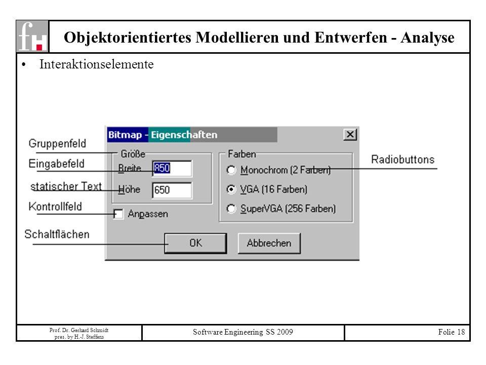Prof. Dr. Gerhard Schmidt pres. by H.-J. Steffens Software Engineering SS 2009Folie 18 Objektorientiertes Modellieren und Entwerfen - Analyse Interakt