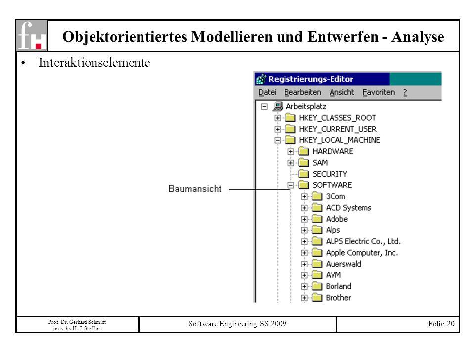 Prof. Dr. Gerhard Schmidt pres. by H.-J. Steffens Software Engineering SS 2009Folie 20 Objektorientiertes Modellieren und Entwerfen - Analyse Interakt