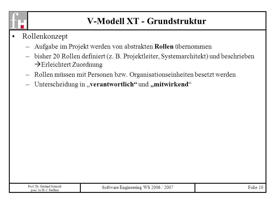 Prof. Dr. Gerhard Schmidt pres. by H.-J. Steffens Software Engineering WS 2006 / 2007Folie 10 Rollenkonzept –Aufgabe im Projekt werden von abstrakten