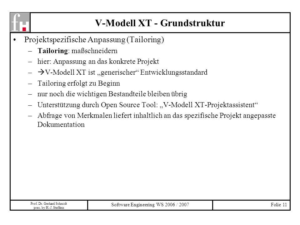 Prof. Dr. Gerhard Schmidt pres. by H.-J. Steffens Software Engineering WS 2006 / 2007Folie 11 Projektspezifische Anpassung (Tailoring) –Tailoring: maß