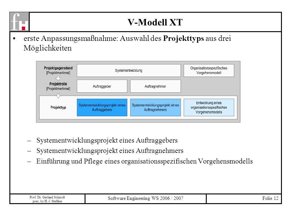 Prof. Dr. Gerhard Schmidt pres. by H.-J. Steffens Software Engineering WS 2006 / 2007Folie 12 erste Anpassungsmaßnahme: Auswahl des Projekttyps aus dr