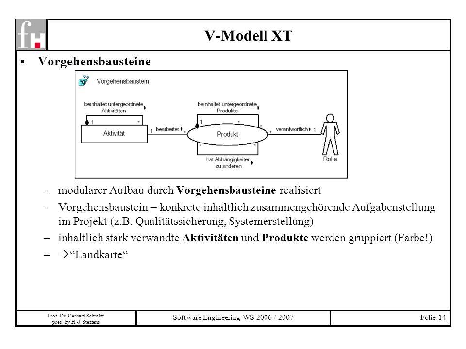 Prof. Dr. Gerhard Schmidt pres. by H.-J. Steffens Software Engineering WS 2006 / 2007Folie 14 Vorgehensbausteine –modularer Aufbau durch Vorgehensbaus