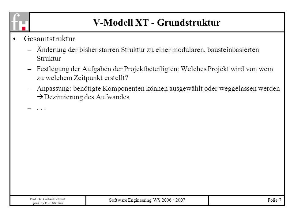 Prof. Dr. Gerhard Schmidt pres. by H.-J. Steffens Software Engineering WS 2006 / 2007Folie 7 Gesamtstruktur –Änderung der bisher starren Struktur zu e