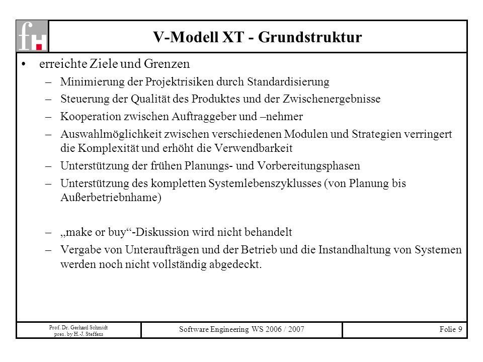 Prof. Dr. Gerhard Schmidt pres. by H.-J. Steffens Software Engineering WS 2006 / 2007Folie 9 erreichte Ziele und Grenzen –Minimierung der Projektrisik
