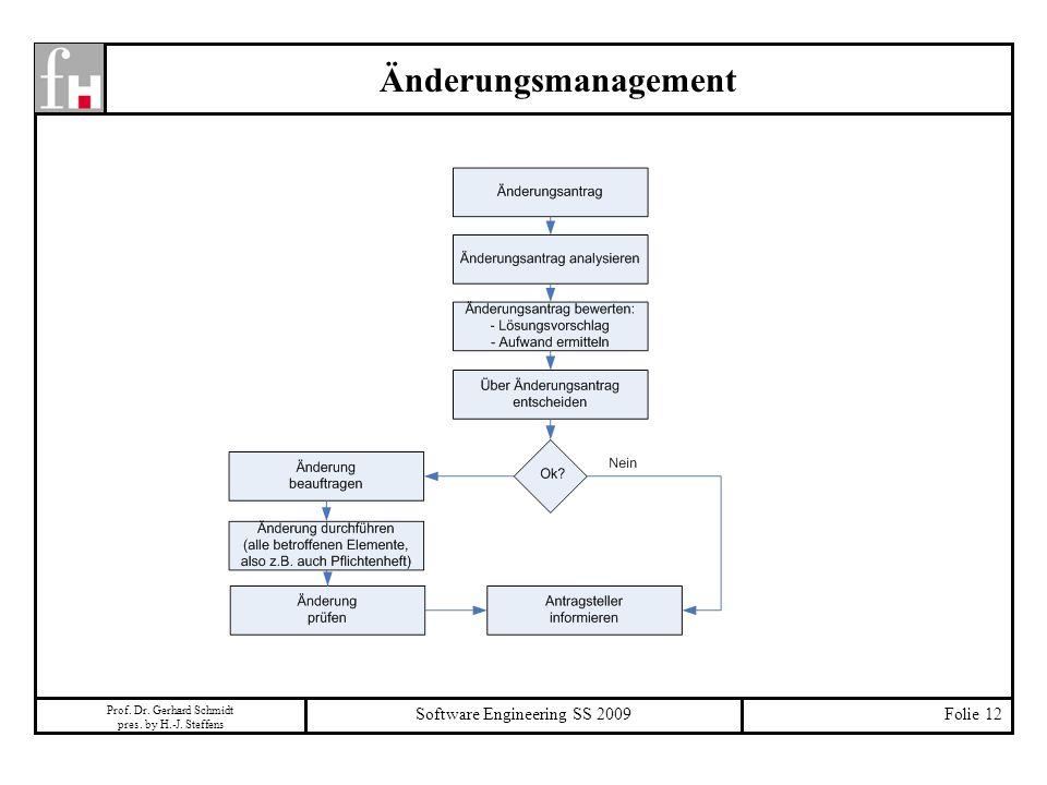 Prof. Dr. Gerhard Schmidt pres. by H.-J. Steffens Software Engineering SS 2009Folie 12 Änderungsmanagement