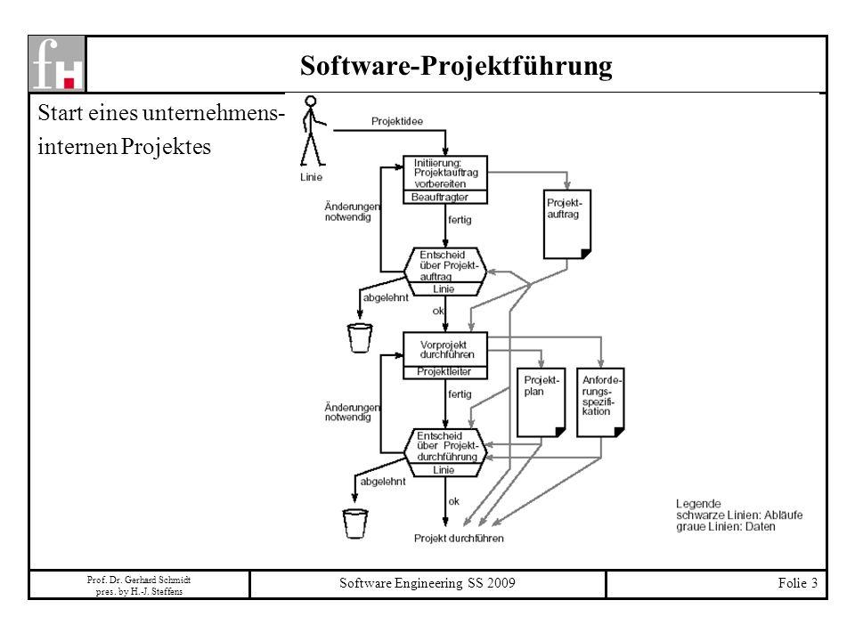 Prof.Dr. Gerhard Schmidt pres. by H.-J.