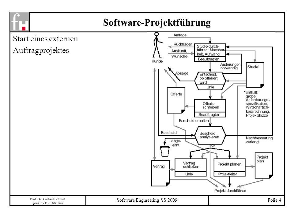 Prof. Dr. Gerhard Schmidt pres. by H.-J. Steffens Software Engineering SS 2009Folie 4 Software-Projektführung Start eines externen Auftragprojektes