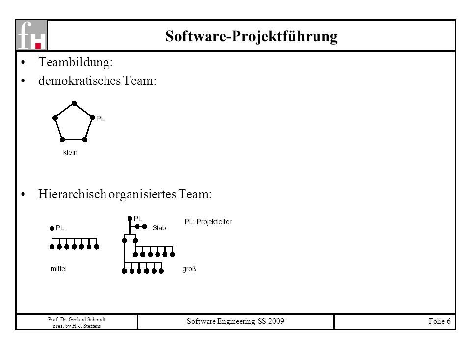 Prof. Dr. Gerhard Schmidt pres. by H.-J. Steffens Software Engineering SS 2009Folie 6 Software-Projektführung Teambildung: demokratisches Team: Hierar