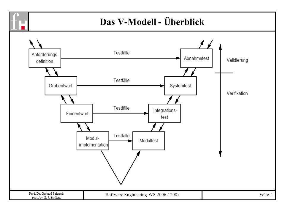Prof. Dr. Gerhard Schmidt pres. by H,-J. Steffens Software Engineering WS 2006 / 2007Folie 4 Das V-Modell - Überblick