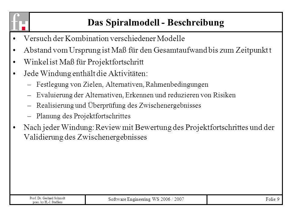 Prof. Dr. Gerhard Schmidt pres. by H,-J. Steffens Software Engineering WS 2006 / 2007Folie 9 Das Spiralmodell - Beschreibung Versuch der Kombination v