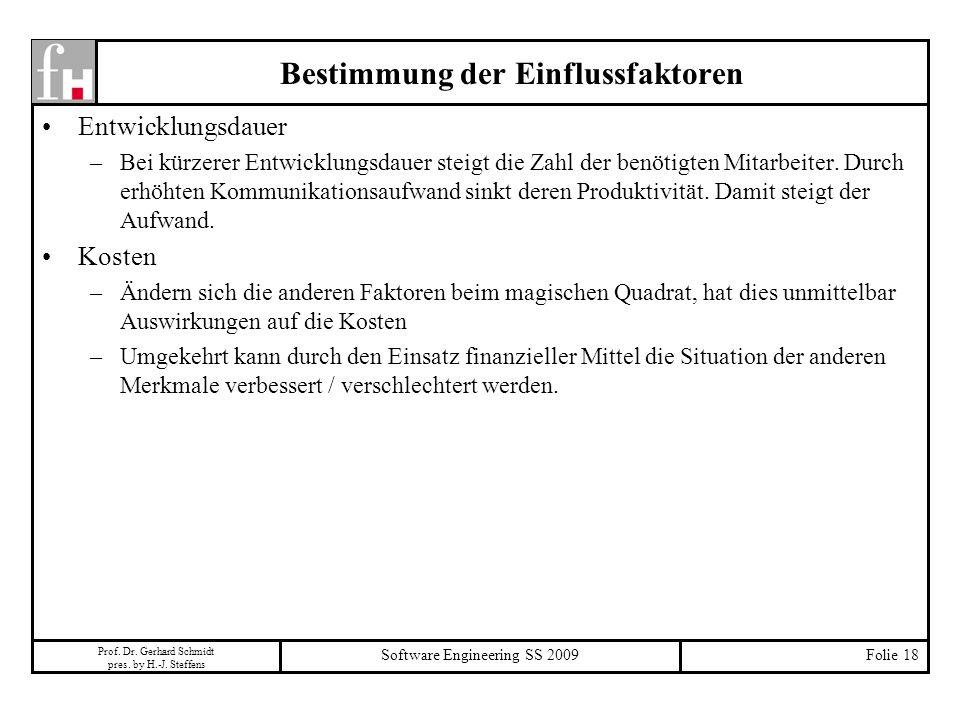 Prof. Dr. Gerhard Schmidt pres. by H.-J. Steffens Software Engineering SS 2009Folie 18 Bestimmung der Einflussfaktoren Entwicklungsdauer –Bei kürzerer