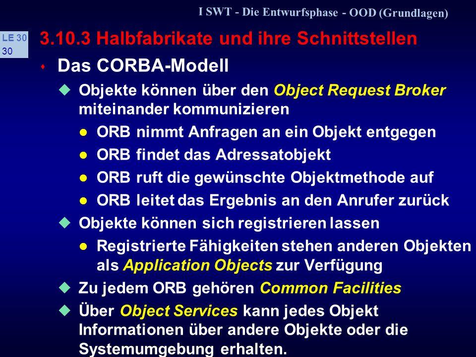I SWT - Die Entwurfsphase - OOD (Grundlagen) LE 30 29 3.10.3 Halbfabrikate und ihre Schnittstellen s Das CORBA-Modell