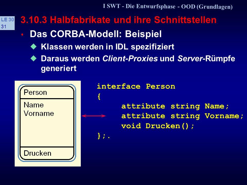 I SWT - Die Entwurfsphase - OOD (Grundlagen) LE 30 30 3.10.3 Halbfabrikate und ihre Schnittstellen s Das CORBA-Modell Objekte können über den Object Request Broker miteinander kommunizieren ORB nimmt Anfragen an ein Objekt entgegen ORB findet das Adressatobjekt ORB ruft die gewünschte Objektmethode auf ORB leitet das Ergebnis an den Anrufer zurück Objekte können sich registrieren lassen Registrierte Fähigkeiten stehen anderen Objekten als Application Objects zur Verfügung Zu jedem ORB gehören Common Facilities Über Object Services kann jedes Objekt Informationen über andere Objekte oder die Systemumgebung erhalten.