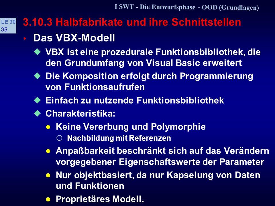 I SWT - Die Entwurfsphase - OOD (Grundlagen) LE 30 34 3.10.3 Halbfabrikate und ihre Schnittstellen s Das VBX-Modell Komponenten können über ihre Schnittstellen mit Hilfe einer Skript-Sprache, z.B.