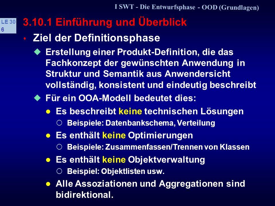 I SWT - Die Entwurfsphase - OOD (Grundlagen) LE 30 66 Zusammenhänge s OOD Ausgangspunkt: OOA-Modell OOA OOD: kein Strukturbruch Architekturentwurf Erweiterung des Modells um GUI + Datenhaltung Implementierungsentwurf Anpassen an die Programmiersprache Klassenbibliotheken einbinden Halbfabrikate einbinden Entwurfsmuster identifizieren und anwenden.